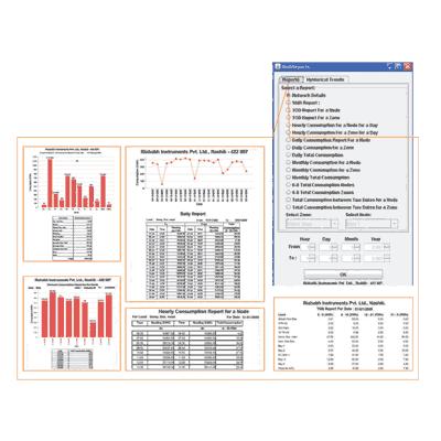 Rish Energy Management System (EMS)